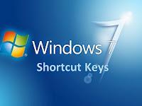 Tombol Perintah Pintas (Shortcut) Pada Keyboard Windows