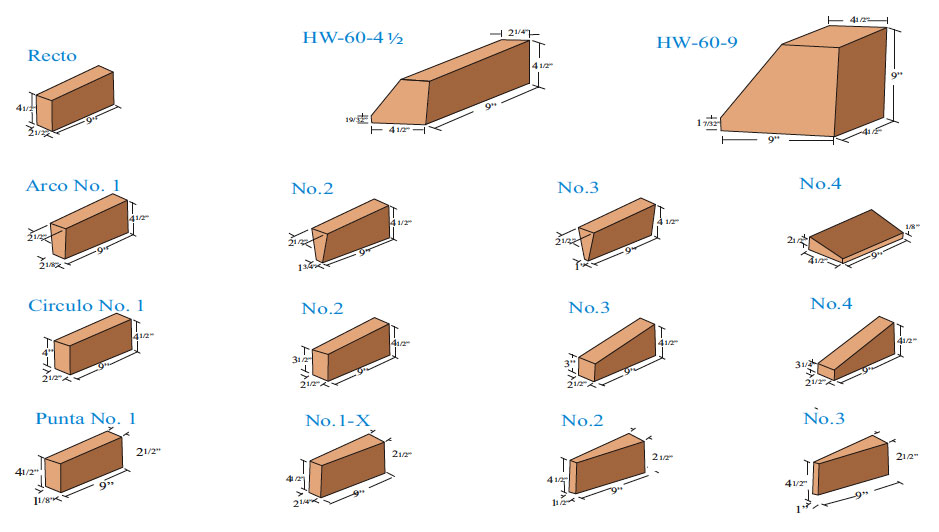 Ingenieria y arquitectura vrp materiales para la - Dimensiones ladrillo visto ...