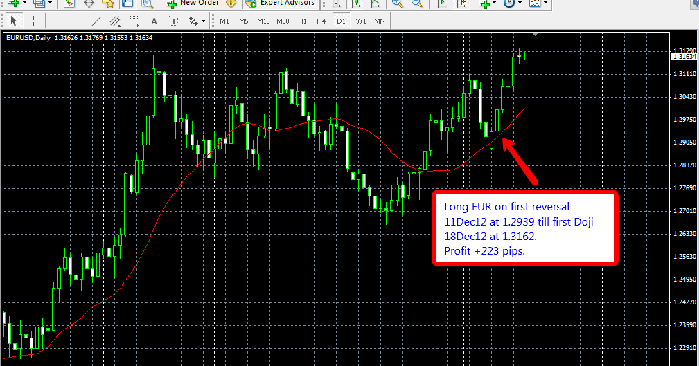 New york close forex strategy