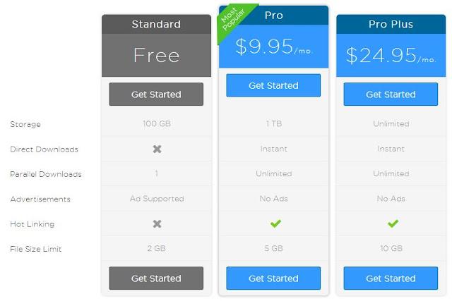 shared.com precios