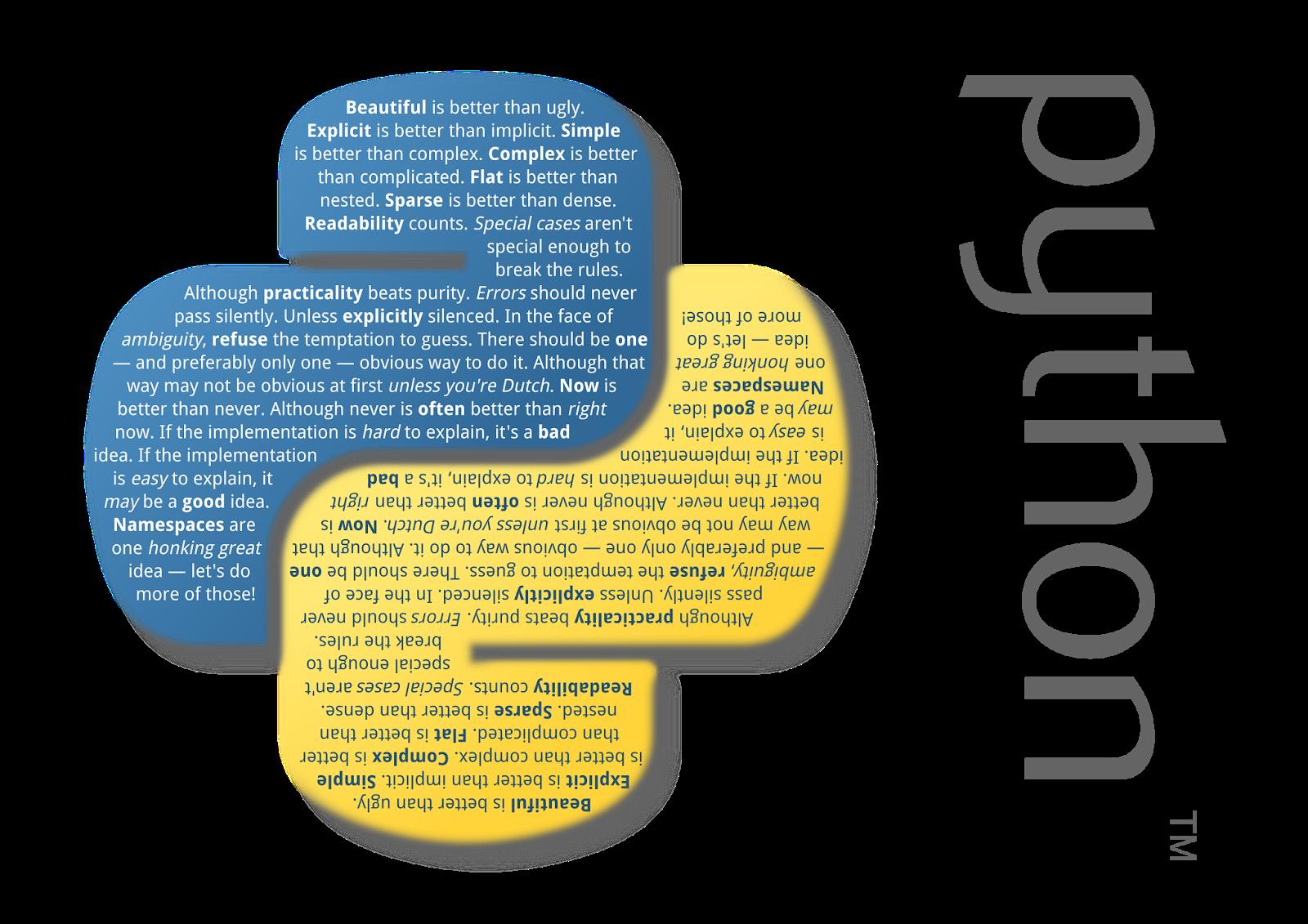 My Learnings with Python Programming Language | LAR-Bab Blog