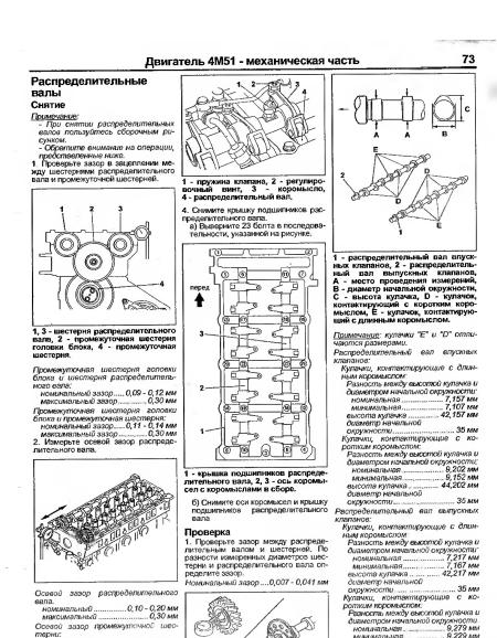 Technology News Otohui  Mitsubishi Canter Engine 4m51 Workshop Manual