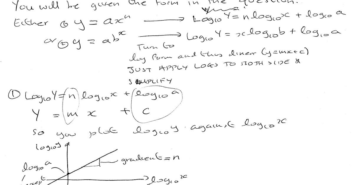 Mei numerical methods coursework mark scheme