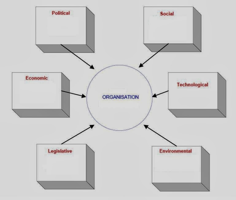 an overview of the factors that determine the economic growth of a state An overview of the pestel framework political factors may even help determine the location of corporate headquarters economic growth.