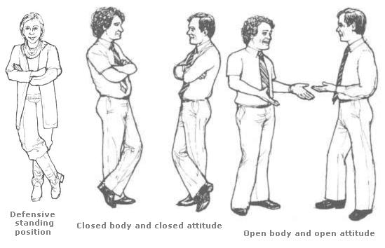 Feet position body language
