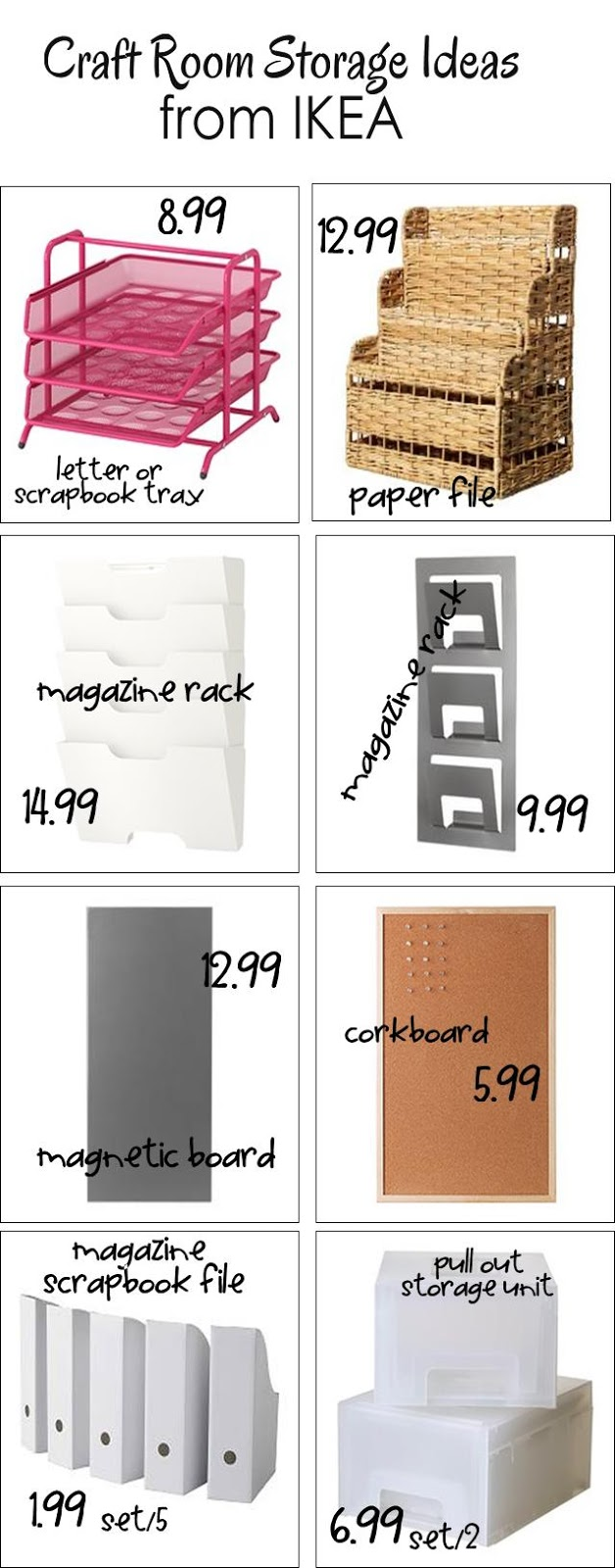 It 39 s written on the wall craft room organizing store over for Ikea paper storage
