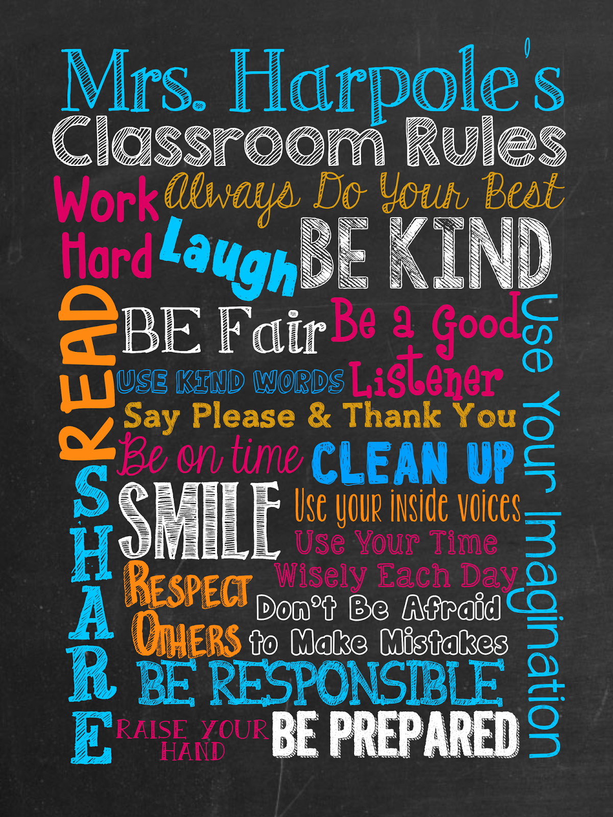 Classroom Decor Posters ~ The creative classroom decorations on a budget