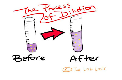 titration of cola For inexperienced students its titrations against strong base are easier to perform  this article presents a neutralization titration of a citric acid solution by sodium.