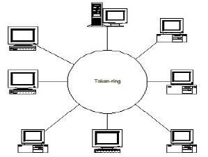 Identifikasi kerusakan mudah karena sinyal data selalu bergerak