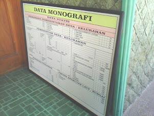 SALAH SATU FORMAT PAPAN MONOGRAFI