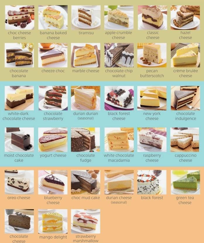 Secret Recipe Cake Birthday