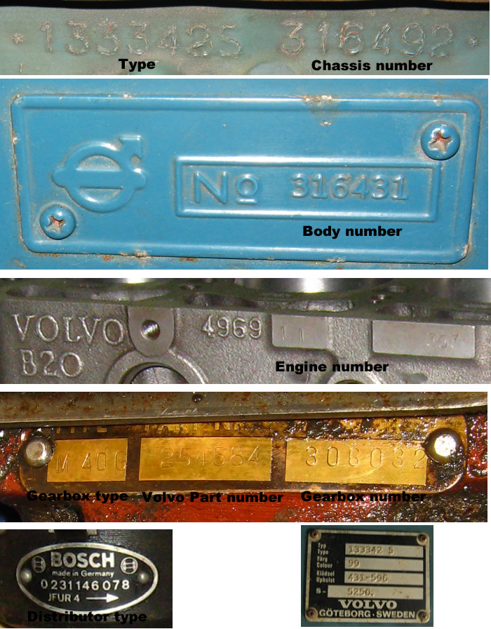 Restoration Volvo 122S 1969: Engine Stand and matching numbers