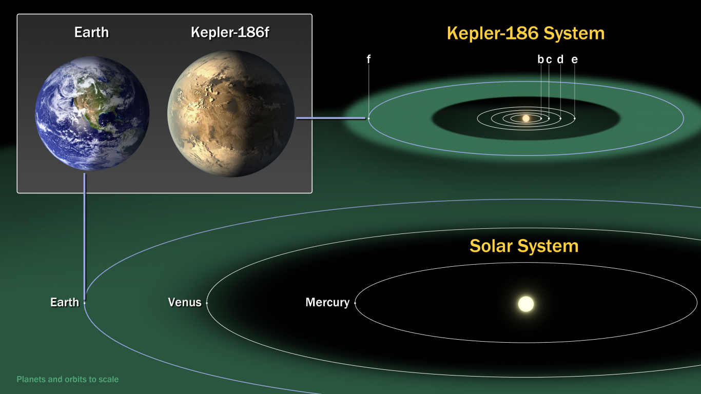 inner planets of atmosphere - photo #48