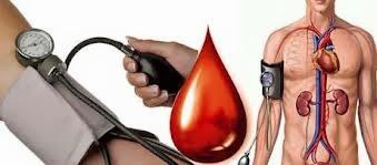 Obat Untuk Penyakit Kurang Darah