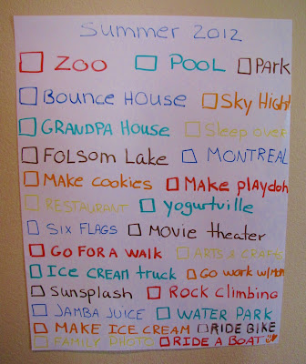 how to make a poster board