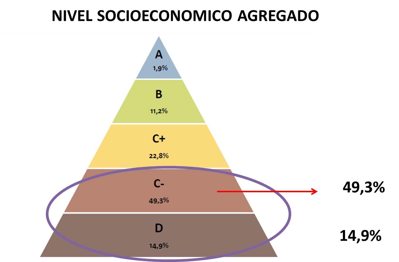 DEMOGRÁFICOS DEL ECUADOR Y LA PROVIINCIA DE SANTA ELENA