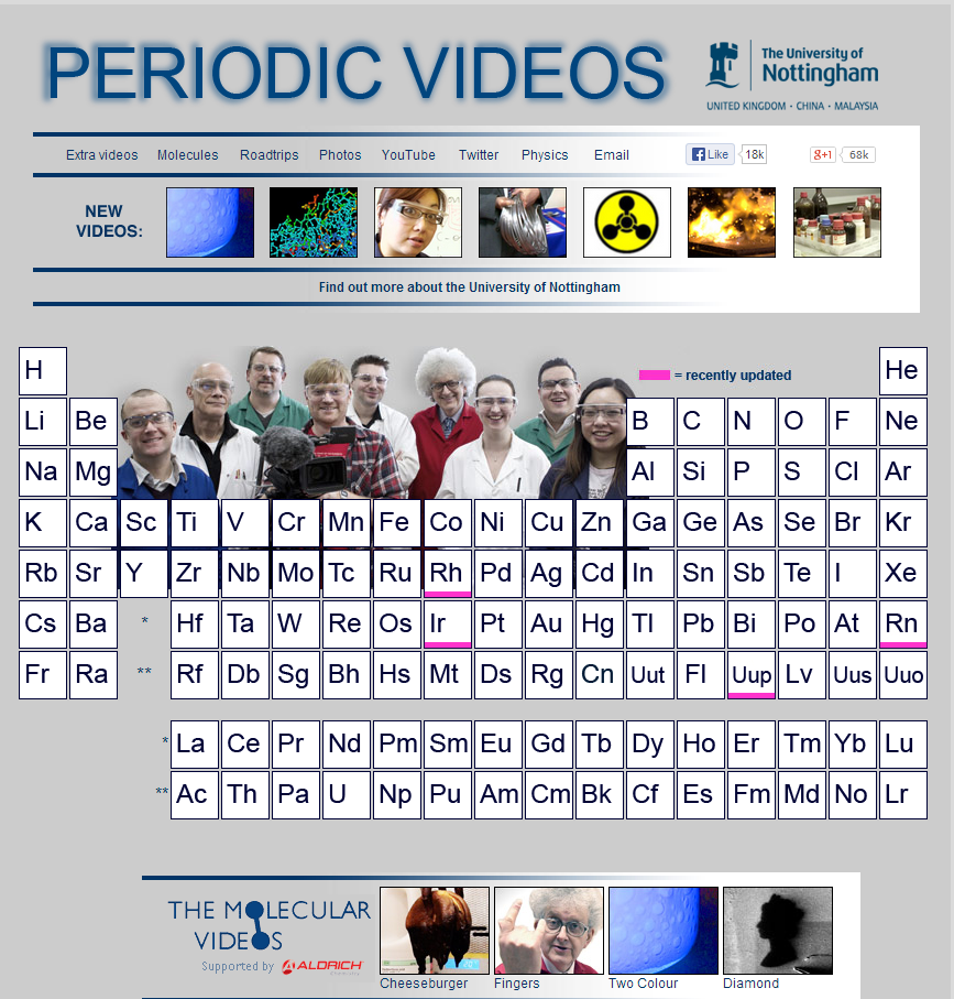 Periodic videos youtube oukasfo periodic table video royal society of chemistry urtaz Choice Image
