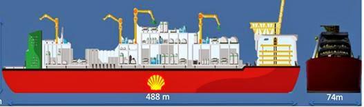 Prelude de Shell. Plataforma de extracción de gas natural