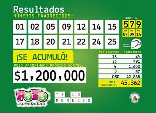 numeros ganadores pozo millonario sorteo 580