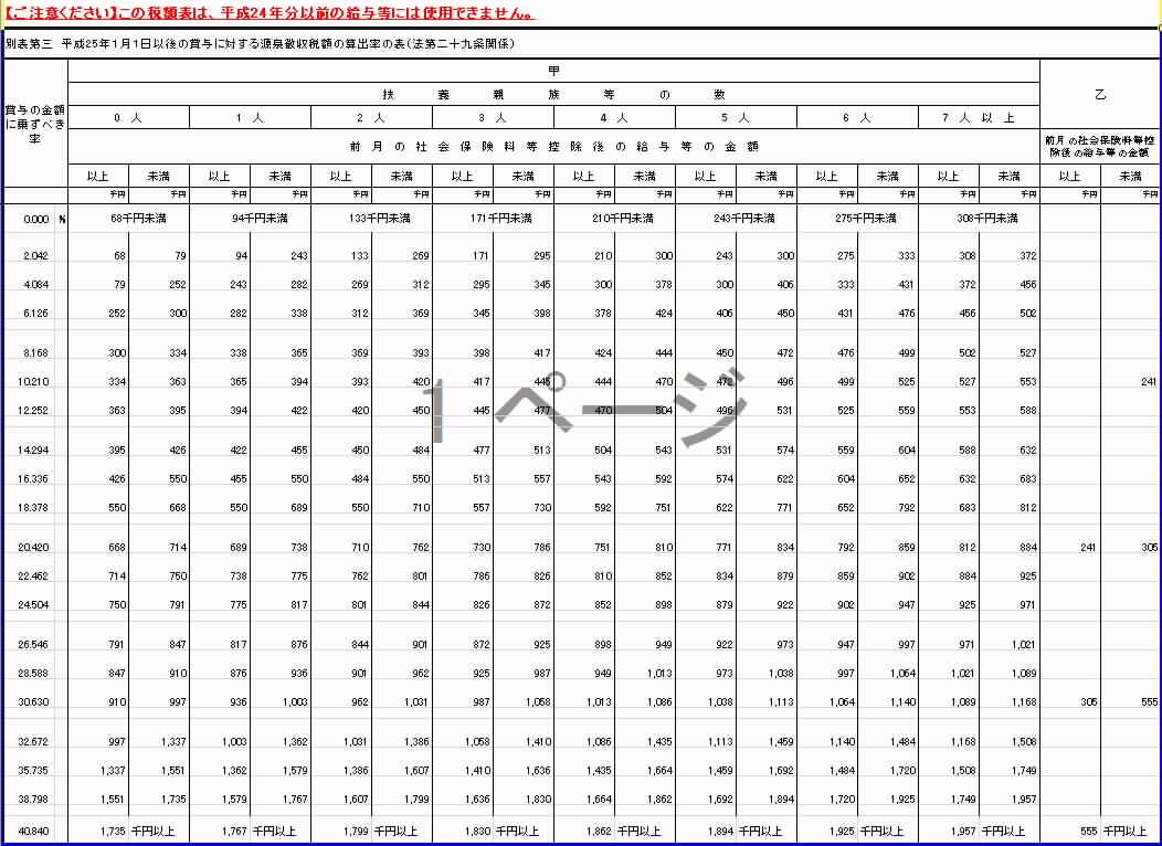 賞与 に対する 源泉 徴収 税額 の 算出 率 の 表