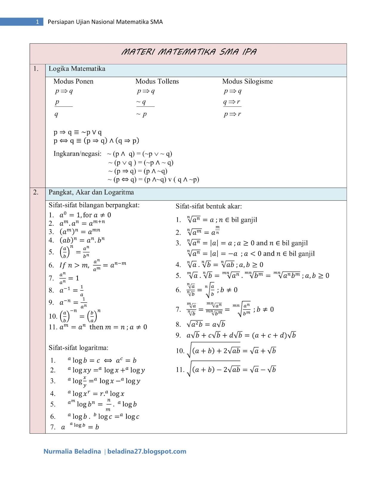 Rangkuman Materi Dan Kumpulan Soal Bahasa Inggris Kelas