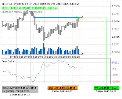 forex trading free