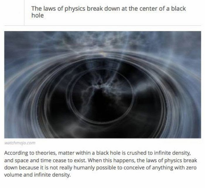 World Of Mysteries: Interesting Facts About the Black ...