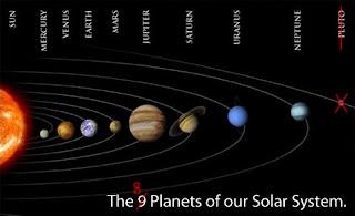 Fisika Menjawab: Mengapa Pluto Bukan Planet Lagi?