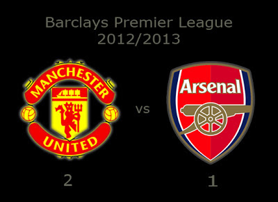 Manchester United vs Arsenal Result Barclays Premier League 2012