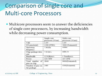 Comparison of single core and Multi-core Processors