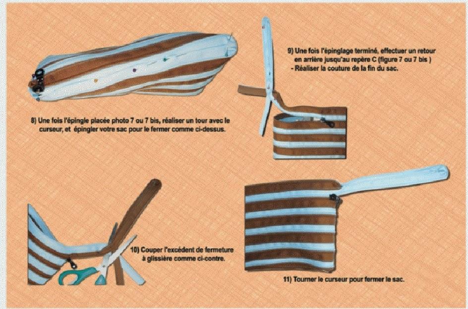 Super Diy : Trousse, Pochette ou Sac accessoire Fermeture à Glissière  IK11