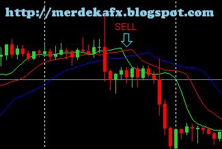 Cara trading gold forex