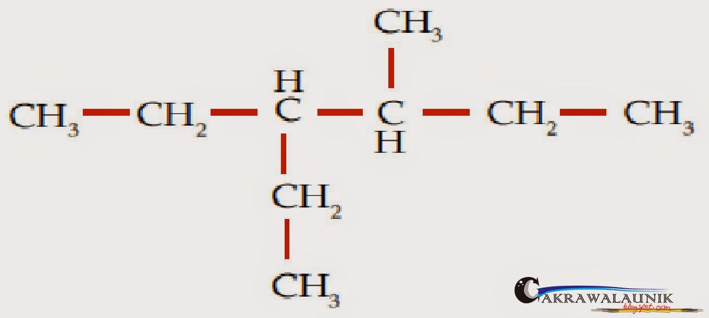 Красный- изомер, синие - гомологи