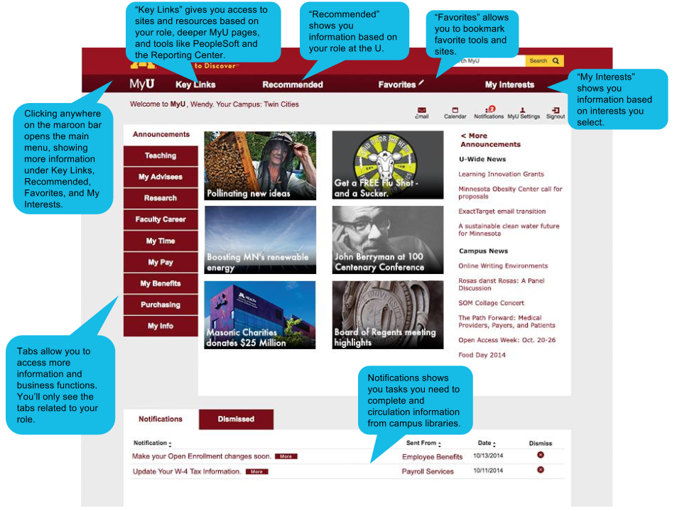 1. Clicking anywhere on the maroon bar opens the main menu, showing more information under Key Links, Favorites, Recommended, and My Interests. 2. Key Links gives you access to sites and resources based on your role, deeper MyU pages and tools like PeopleSoft and the Reporting Center. 3. Favorites allows you to bookmark favorite tools and sites. 4. Recommended shows you information based on your role at the U. 5. My Interests shows you information based on interests you select. 6. Tabs allow you to access more information and business functions. You'll only see the tabs related to your role. 7. Notifications shows you tasks you need to complete and circulation information from campus libraries.