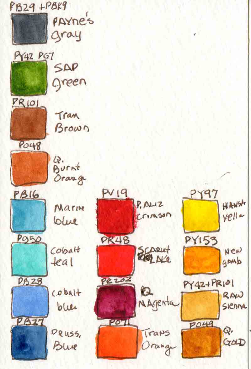 Bowel Movements Color Chart Honghankk