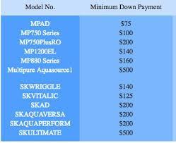Installment Payment Program