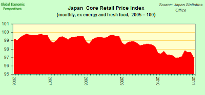 Japan%2BCore%2BRetail%2BIndex.png