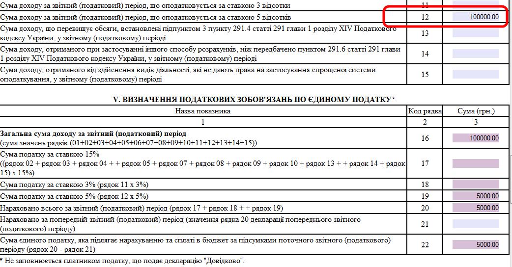 Сумма дохода за 1-й квартал 2013 года (пример)