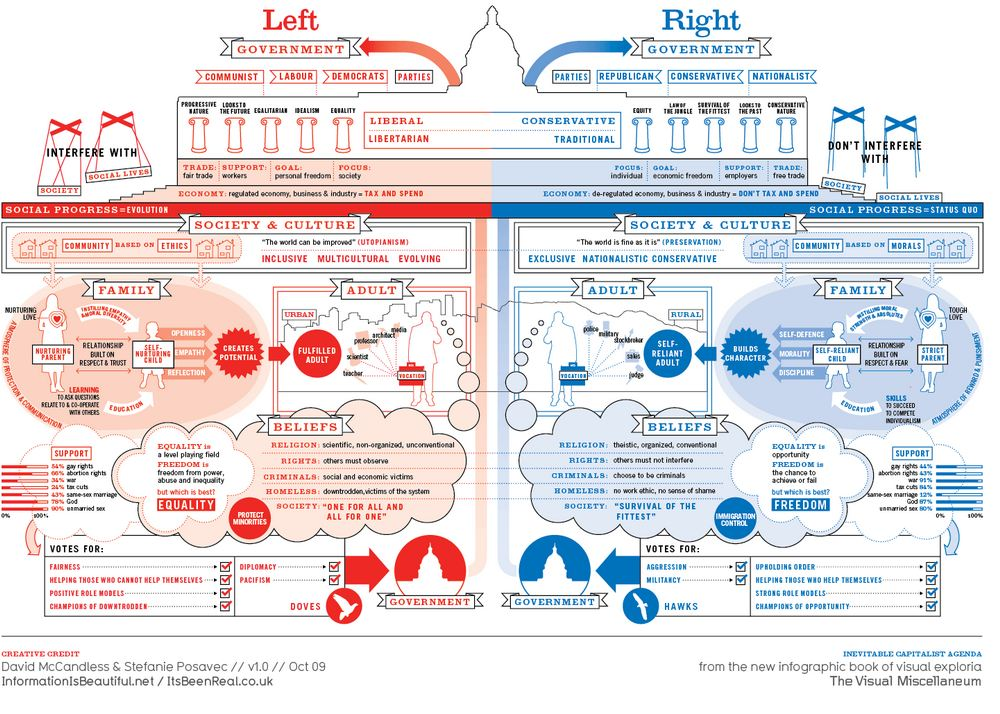 the hyper capitalist nature of the us government Laissez-faire capitalism & the us that are considered socialist in nature vs socialism: differences, advantages/disadvantages & the 'underground economy.