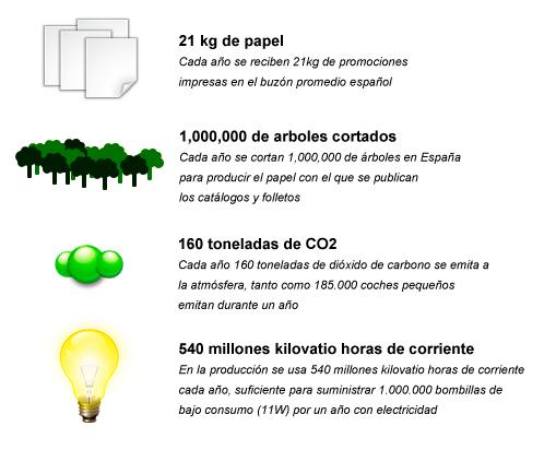 El blog de la lincesa junio 2012 for Cuanto miden los arboles