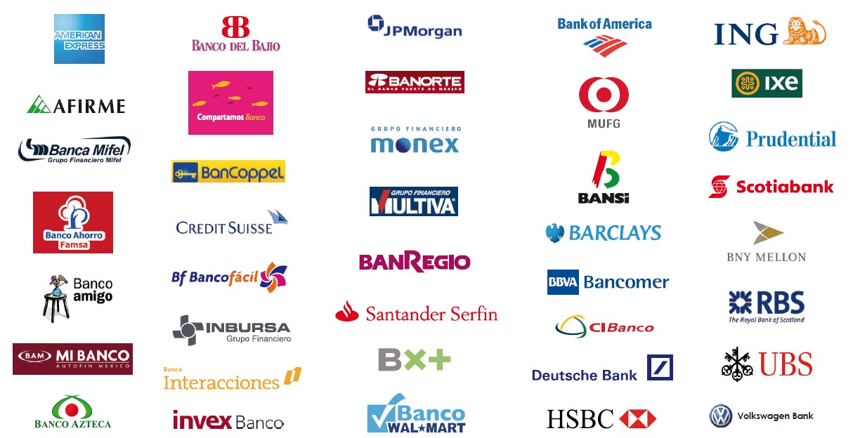 Sistema financiero mexicano for Inmobiliarias de bancos