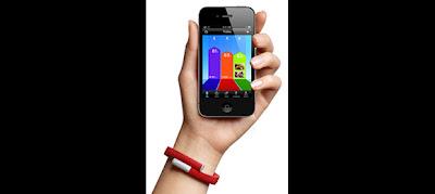 Pulsera permitir al teléfono seguir tus actividades y sueños