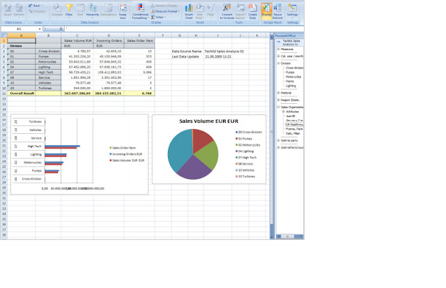 microsoft bi how to add dates