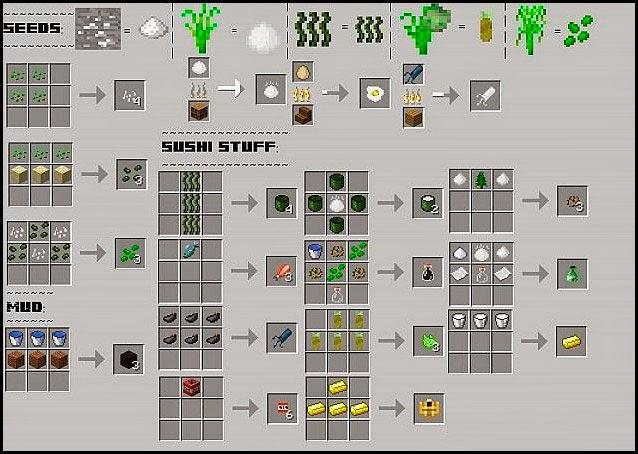 SushiCraft Mod Craftings