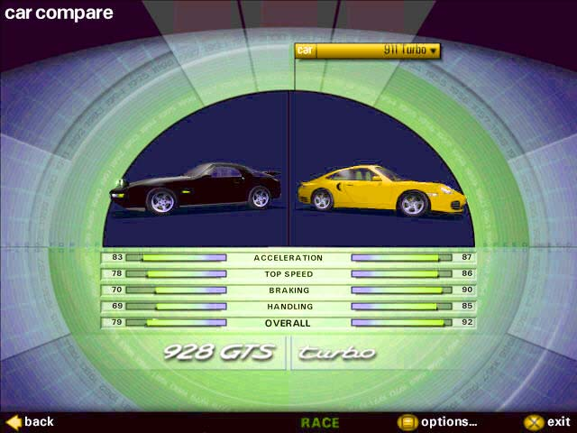 Need For Speed Porsche Unleashed free Download for Pc