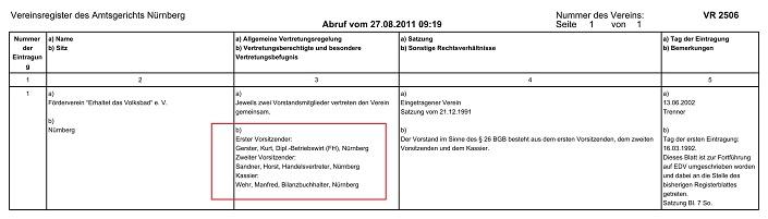 auszug aus dem vereinsregister des amtgerichts nürnberg (stand vom 27.08.2011)