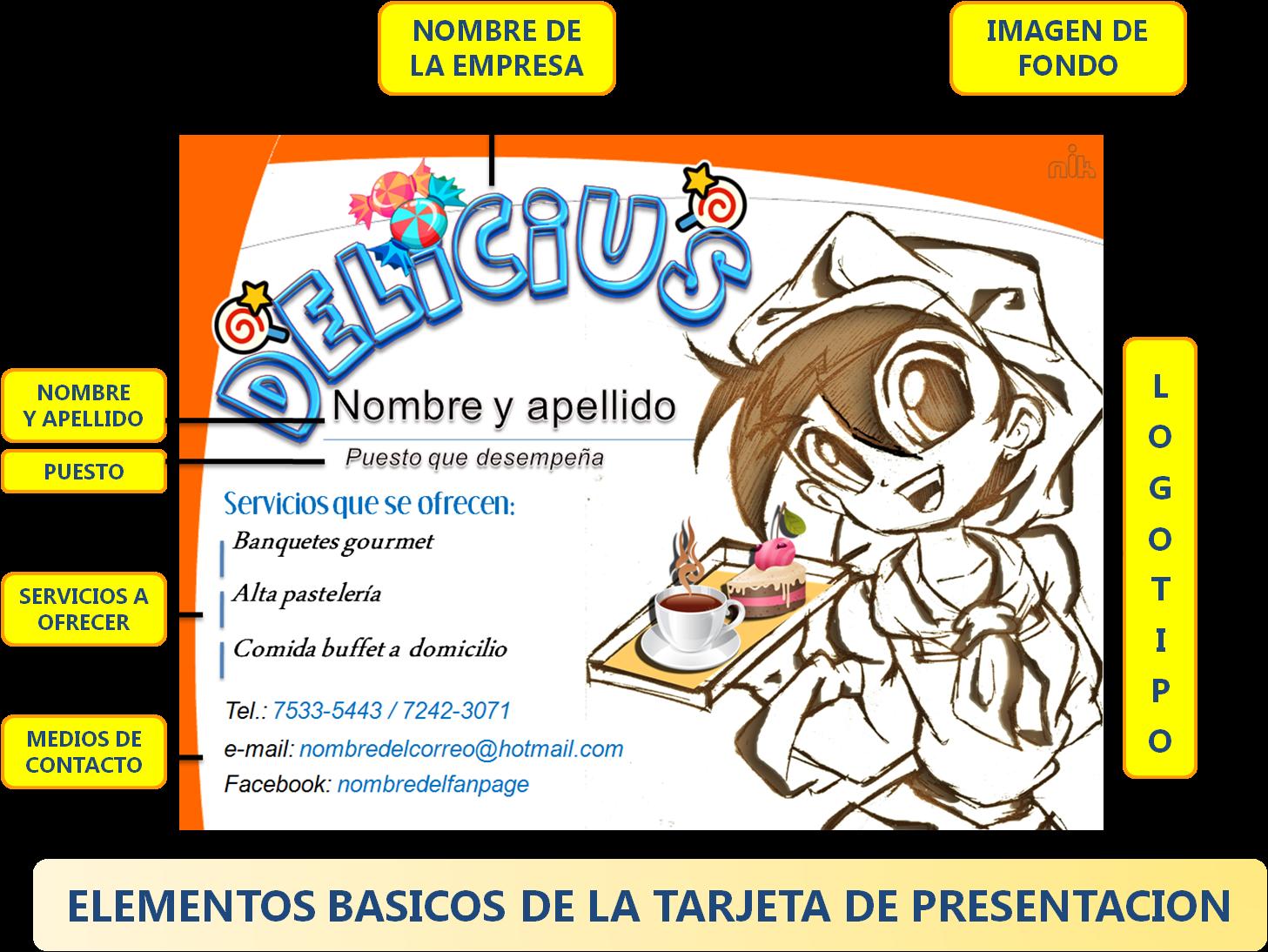 ICARVS: TAREA 01 - TARJETAS DE PRESENTACION
