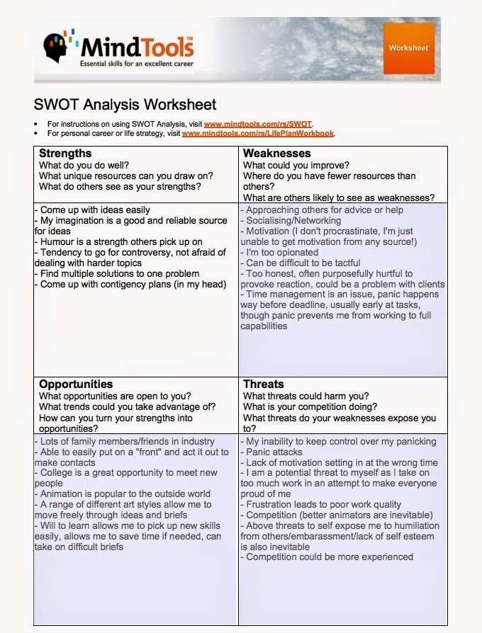 bank of chase swot analysis part