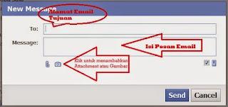 Fitur Email Facebook
