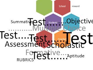 Jenis-Jenis Tes Dalam Dunia Pendidikan